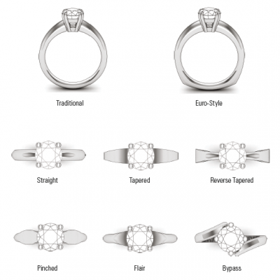 Types Of Engagement Rings Settings | Engagement Rings For Men And Women