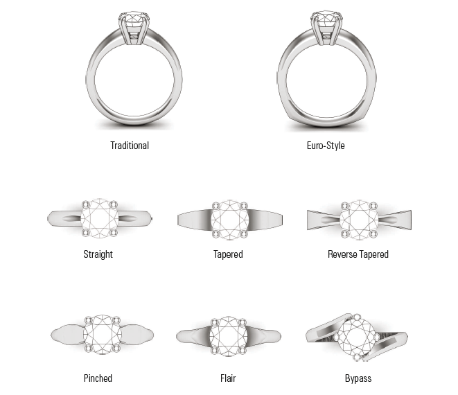 Types of Engagement Rings Settings: educational types of engagement rings good