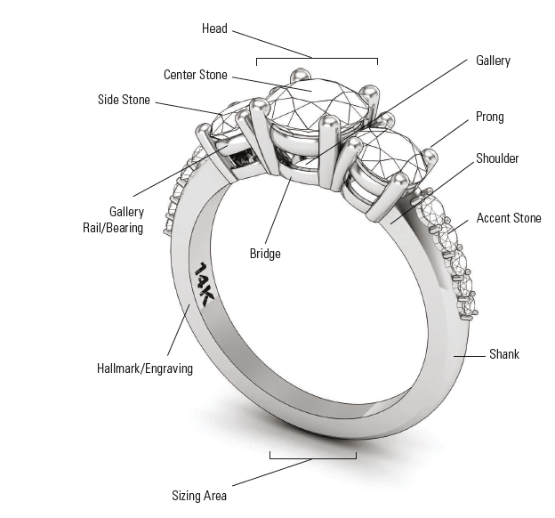 Types of Engagement Rings Settings: explaining types of engagement rings form