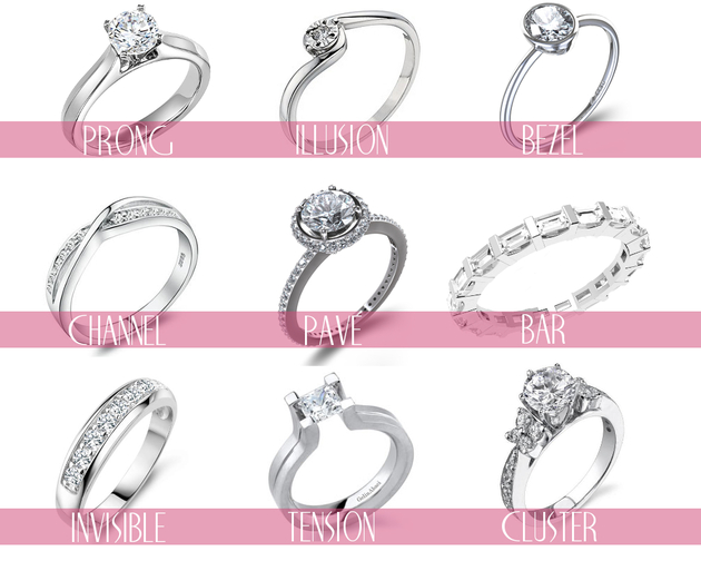 Types of Engagement Rings Settings: guide types of engagement rings buy