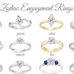 Zodiac Engagement Rings With Diamonds