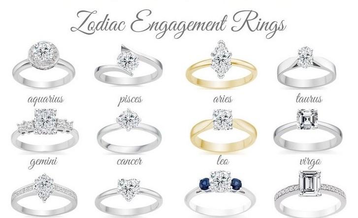 Personalize Your engagement ring – zodiac signs: Zodiac engagement rings with diamonds